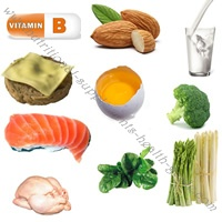 Riboflavin-Foods